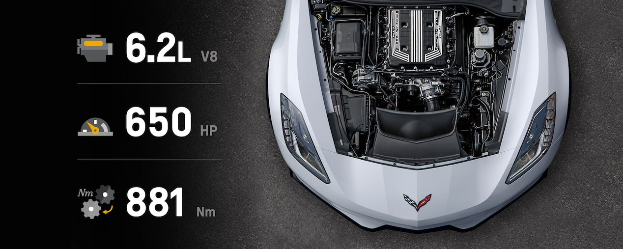 2019 Corvette Z06 Super Car Performance: engine
